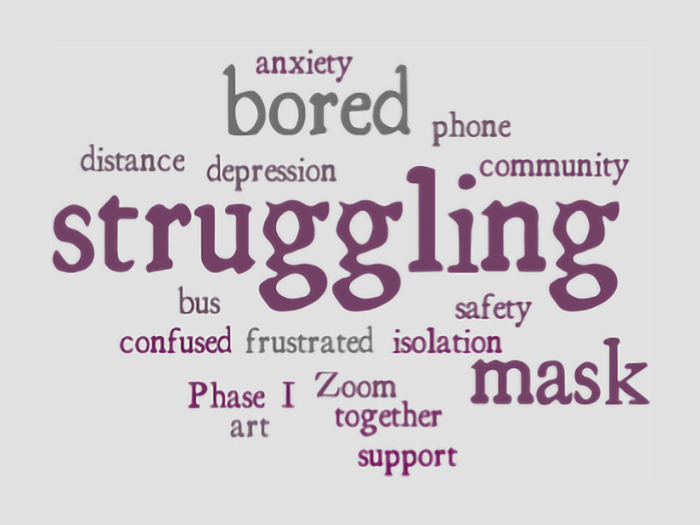 Words that came up for us in our recent conversation about our experience: struggling, bored, mask, anxiety, distance, depression, phone, community, bus, safety, confused, frustrated, isolation, phase 1, art, zoom, together, support